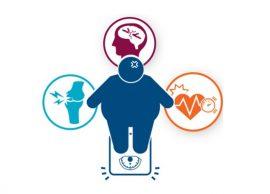 Dicas de Saúde – Quais são os riscos da obesidade