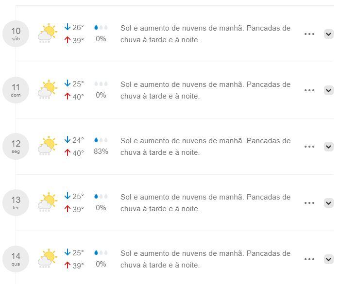 Outubro promete ser quente em Sinop e temperatura pode chegar a 42ºC 4