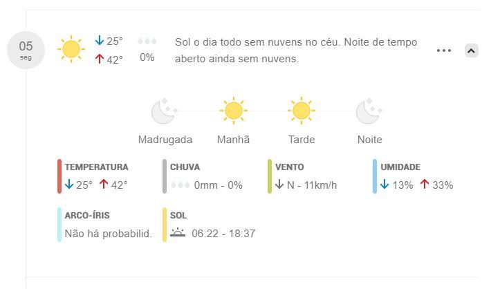 Outubro promete ser quente em Sinop e temperatura pode chegar a 42ºC 3