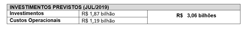 ANTT aprova edital de concessão do Mato Grosso ao Pará 7
